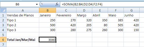 Calculando em intervalos não sequênciais