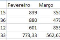 Microsoft Excel – Função MÉDIA