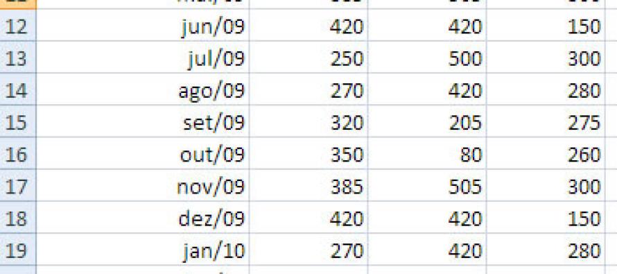 Microsoft Excel – Transpondo dados