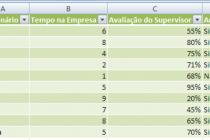 Microsoft Excel – Funções E e OU