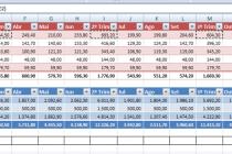 Microsoft Excel – Fazendo somatorios rapidos (Usando ALT + =)