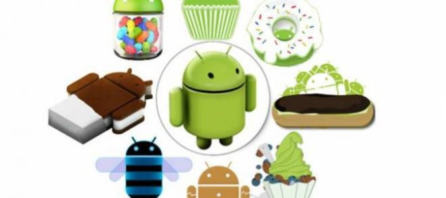 Aprenda a desenvolver aplicativos para Android