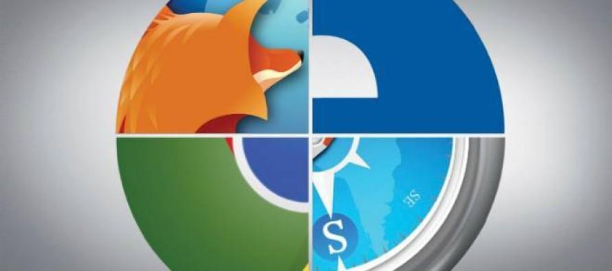 Qual navegador é melhor para seu PC, tablet ou smartphone?