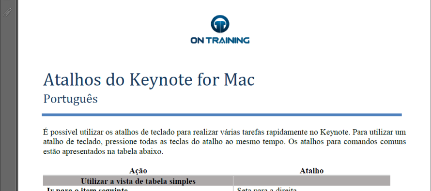 Atalhos do Keynote for MAC
